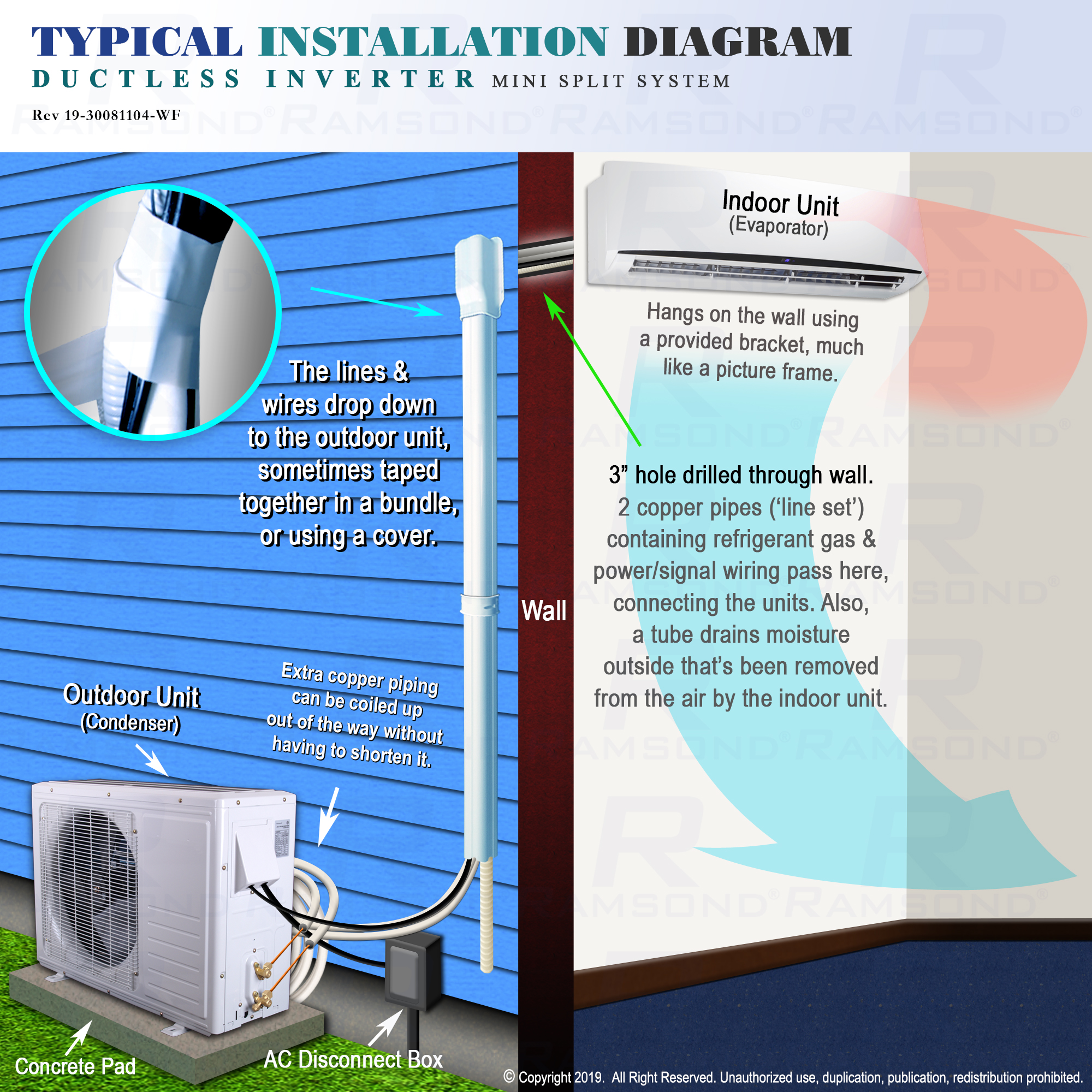 typical-install-diagram